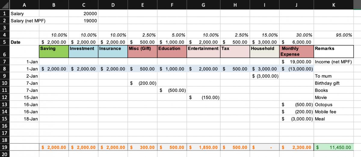 [理財類] 老生常談之節流篇 – 招財表(錢錢Excel表)