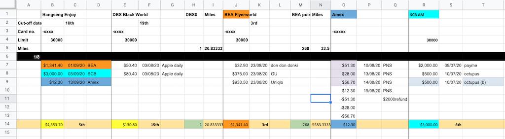 [財務類] 每月恆常固定任務 – 如何找卡數